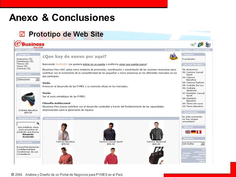 Anexo & Conclusiones Prototipo de Web Site