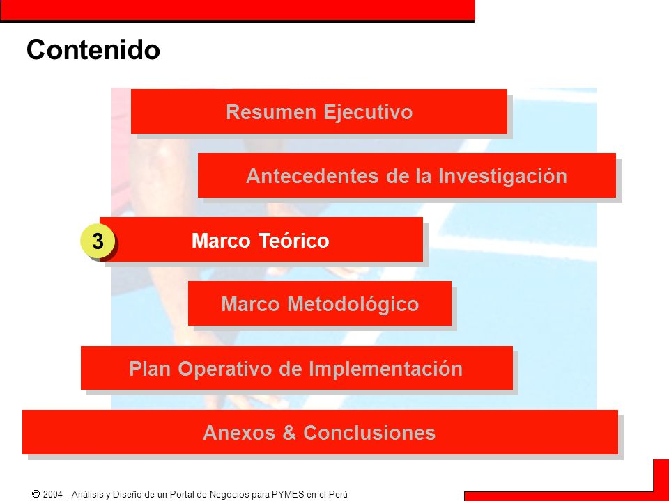 Antecedentes de la Investigación Plan Operativo de Implementación