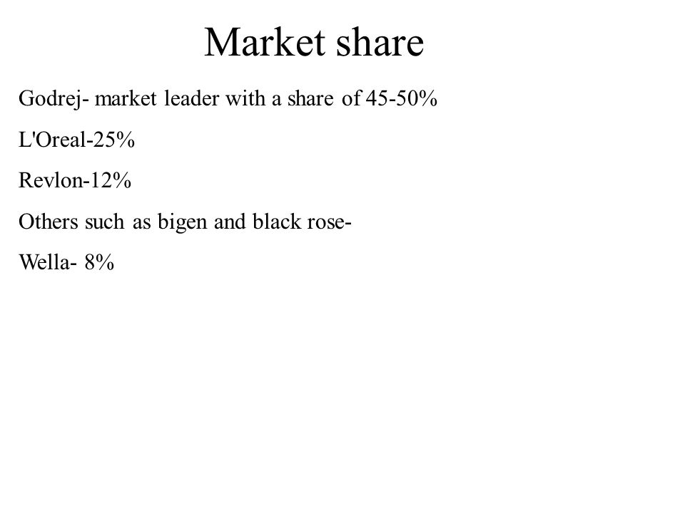 Market share Godrej- market leader with a share of 45-50% L Oreal-25%
