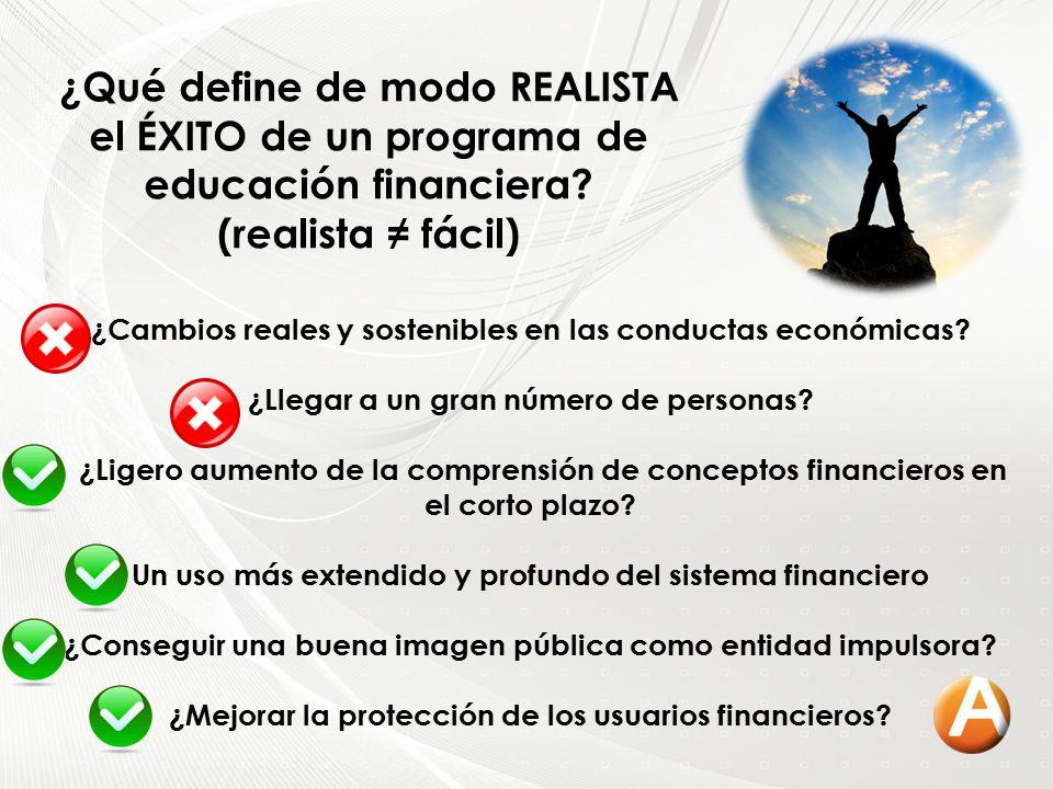 ¿Qué define de modo REALISTA el ÉXITO de un programa de educación financiera