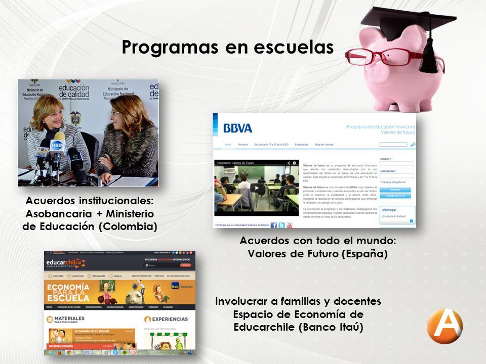 Programas en escuelas Acuerdos institucionales: Asobancaria + Ministerio de Educación (Colombia)