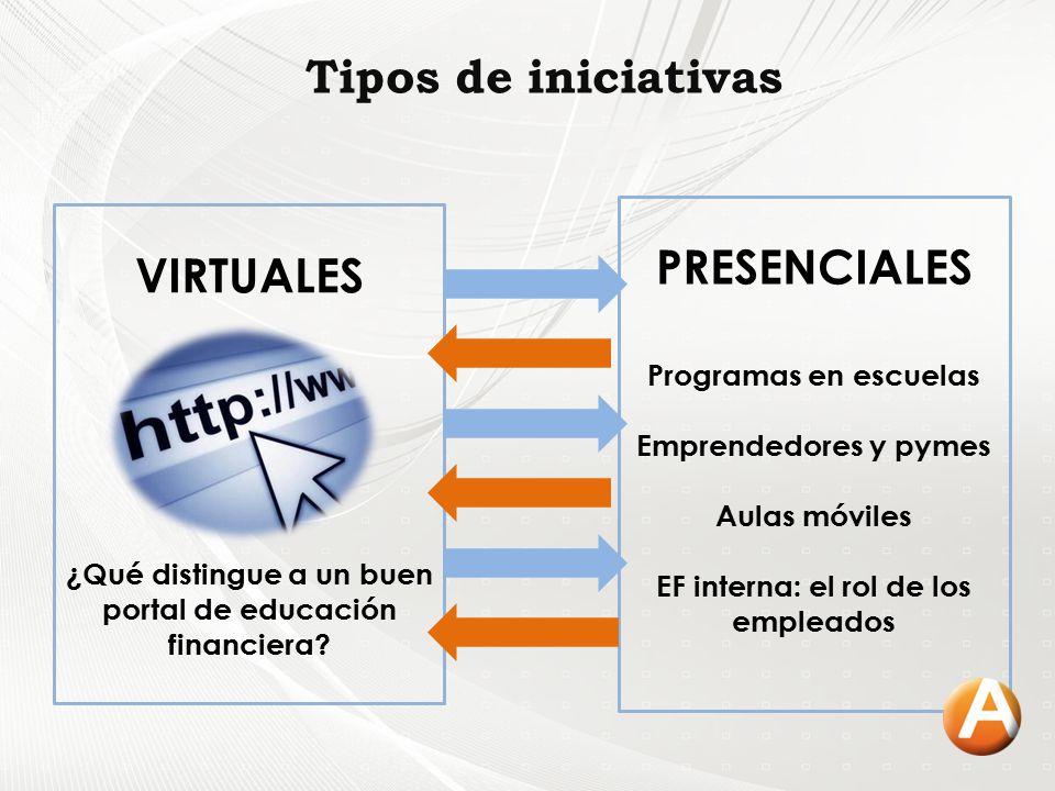 Tipos de iniciativas PRESENCIALES VIRTUALES Programas en escuelas