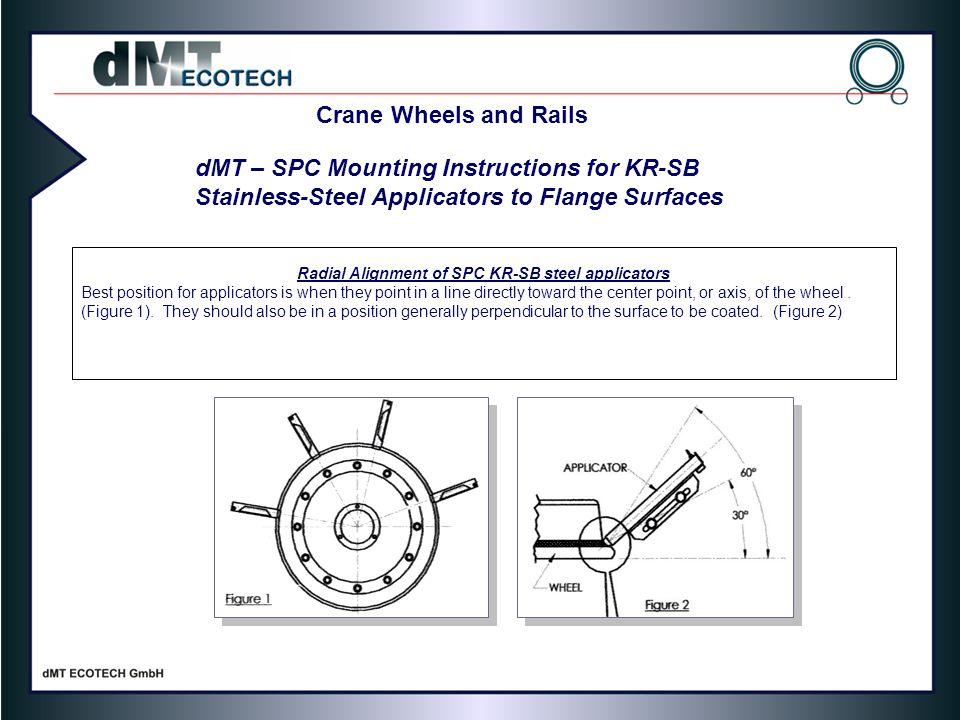 Radial Alignment of SPC KR-SB steel applicators