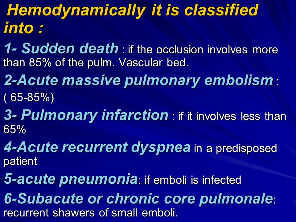 2-Acute massive pulmonary embolism :