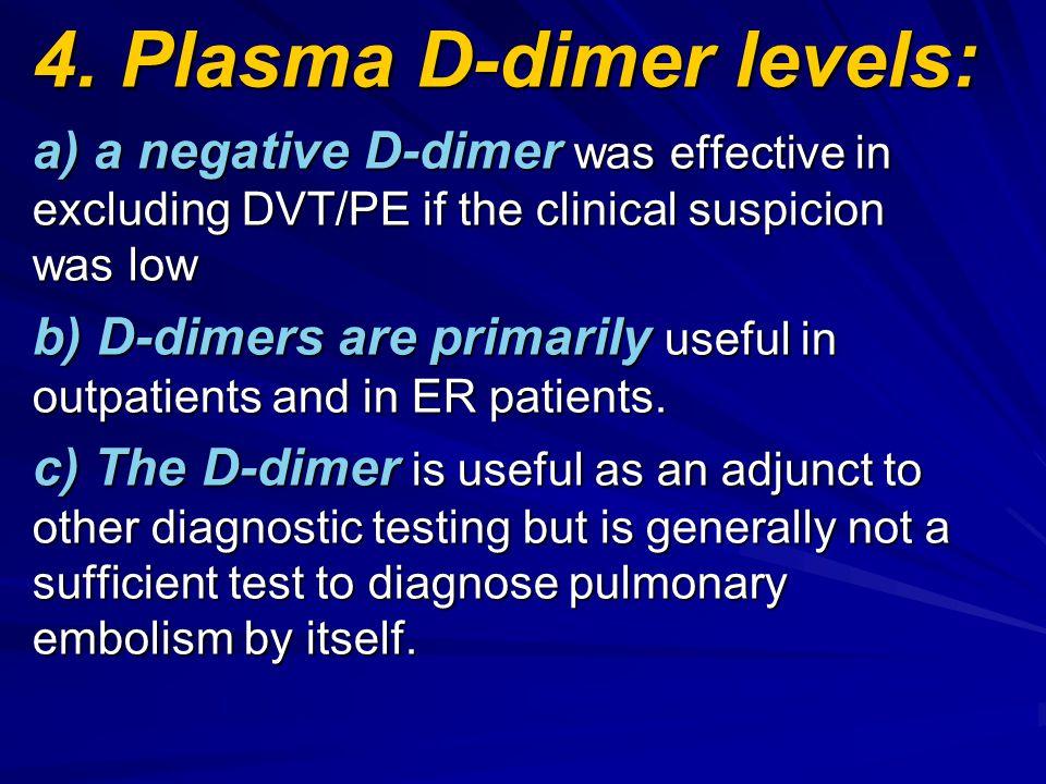 4. Plasma D-dimer levels: