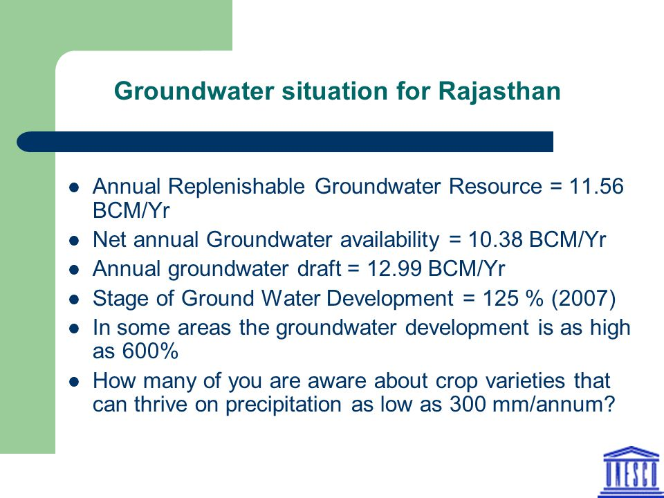 Groundwater situation for Rajasthan