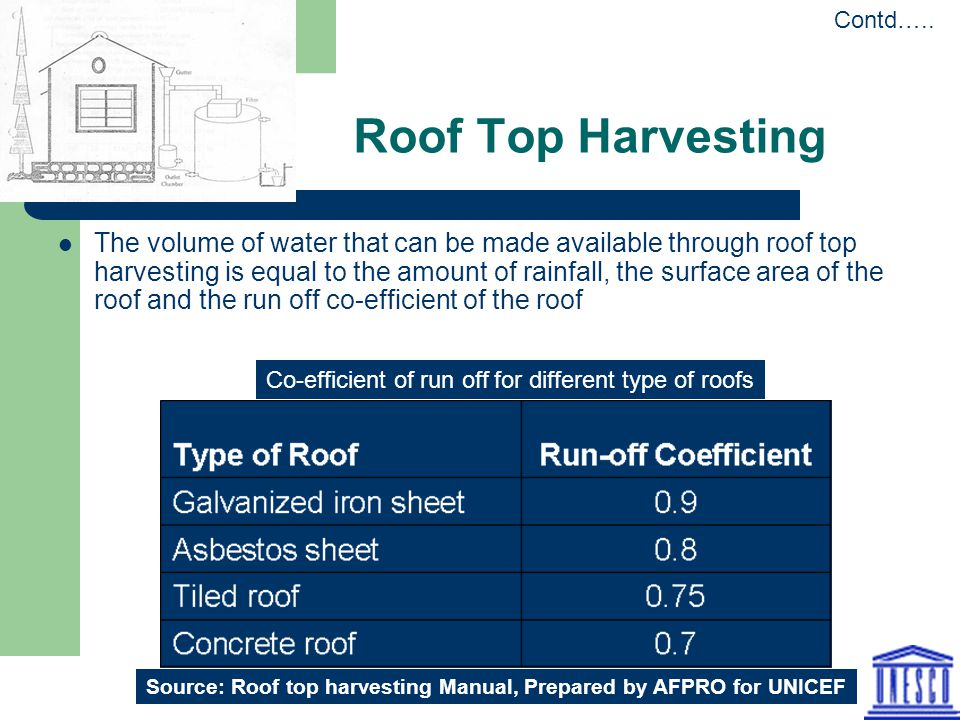Contd….. Roof Top Harvesting.