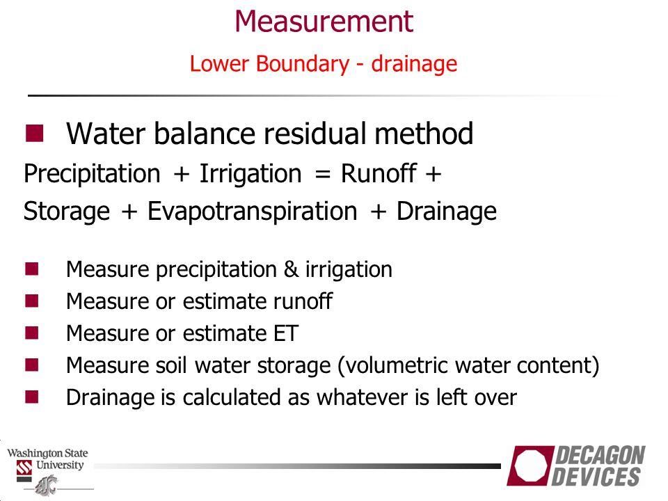 Measurement Lower Boundary - drainage