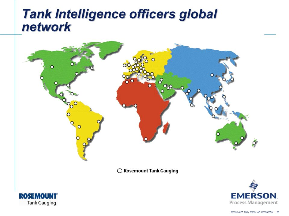 Tank Intelligence officers global network