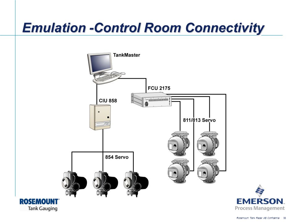 Emulation -Control Room Connectivity