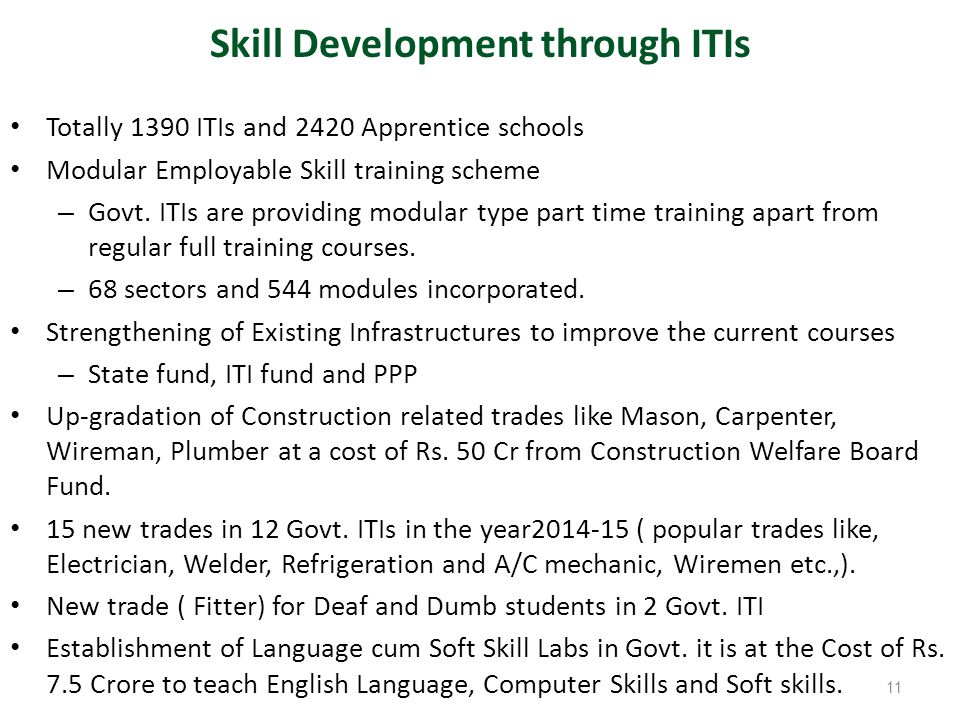 skill development in nagaland current status Entitled strategies supporting skill development in the nonprofit and other sectors,2 as well as in reports from organizations like the public policy forum, it became evident that there is a need for a skills development strategy for the nonprofit.