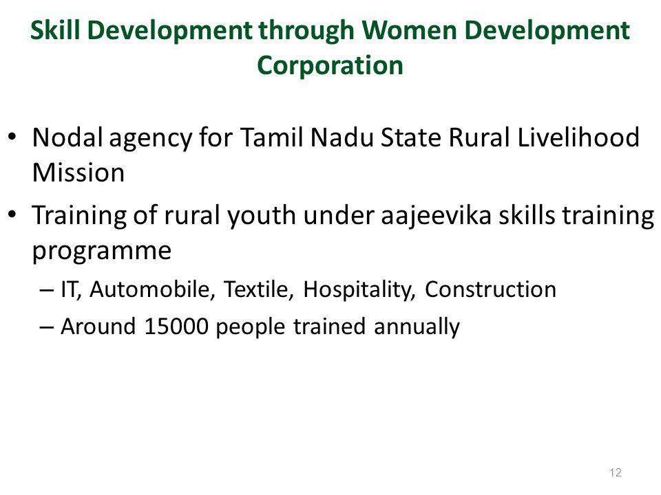 Skill Development through Women Development Corporation