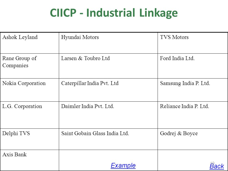CIICP - Industrial Linkage