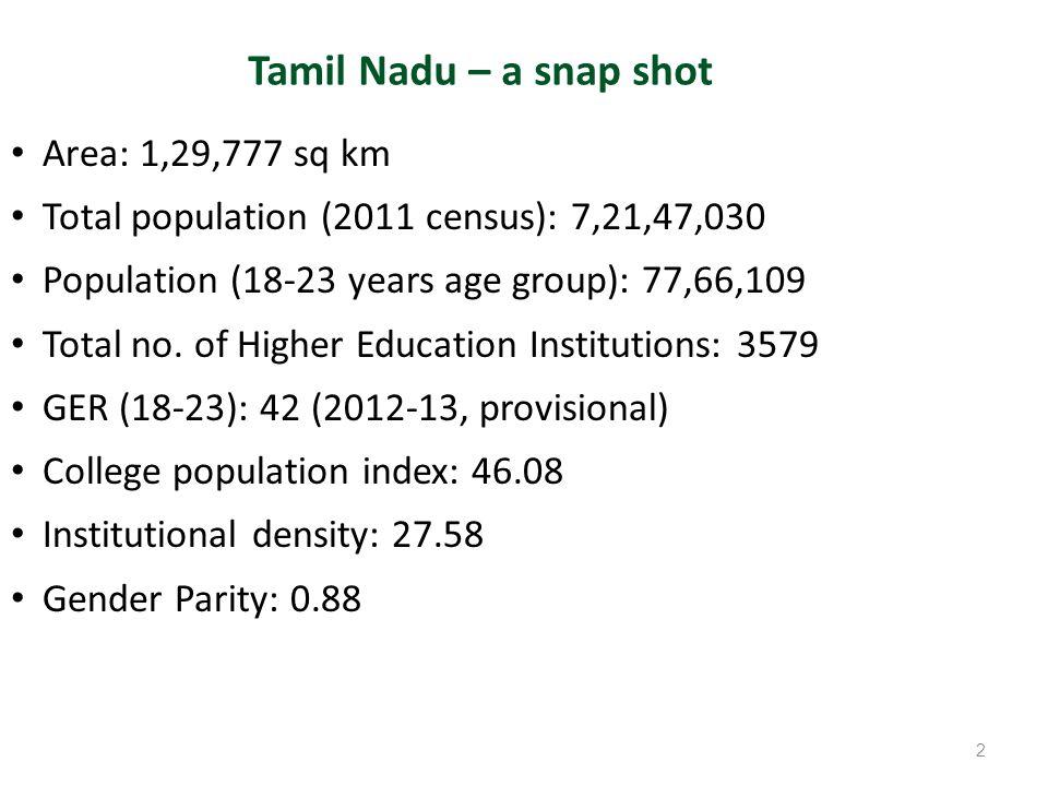 Tamil Nadu – a snap shot Area: 1,29,777 sq km