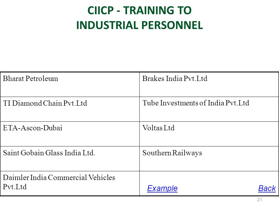 CIICP - TRAINING TO INDUSTRIAL PERSONNEL