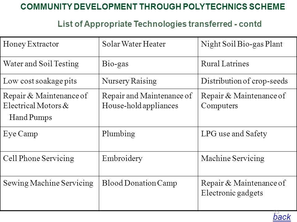 COMMUNITY DEVELOPMENT THROUGH POLYTECHNICS SCHEME