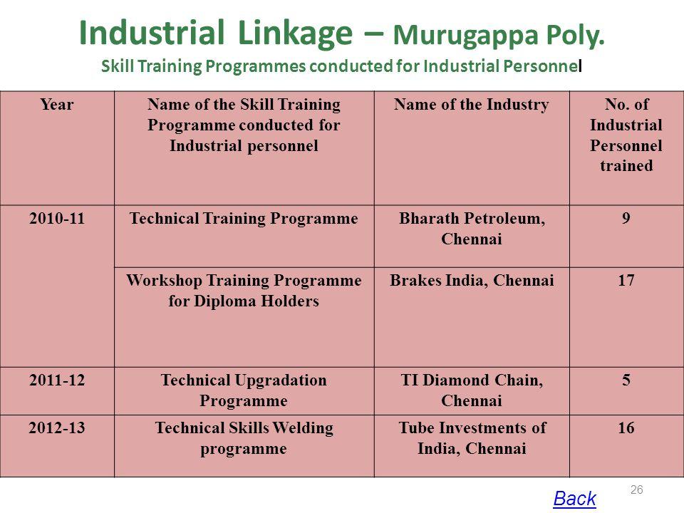 Industrial Linkage – Murugappa Poly