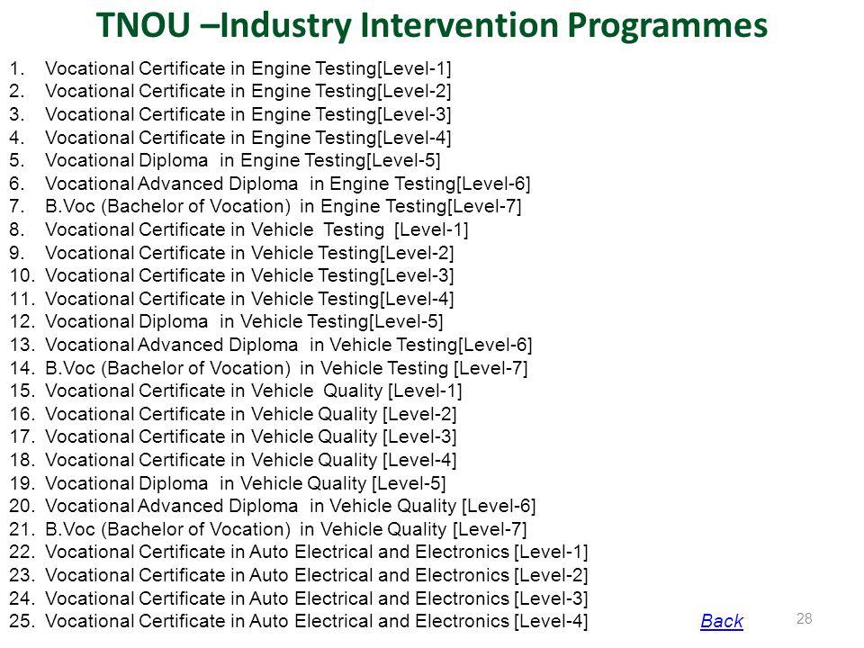 TNOU –Industry Intervention Programmes
