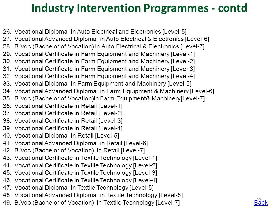 Industry Intervention Programmes - contd