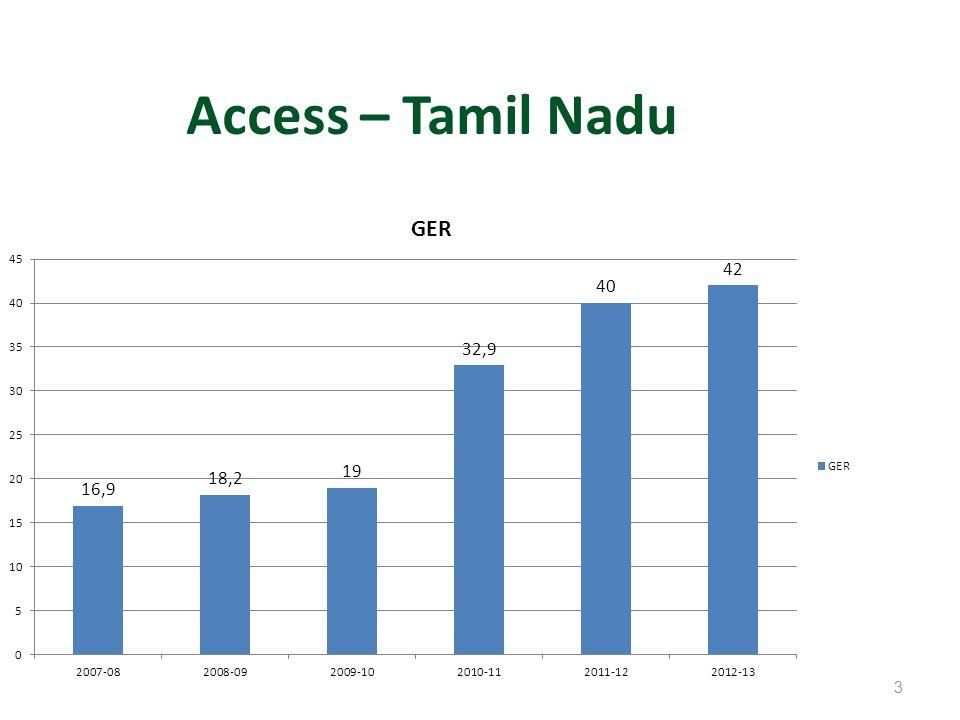 Access – Tamil Nadu