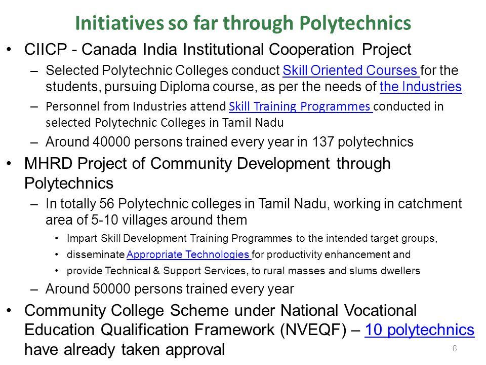 Initiatives so far through Polytechnics