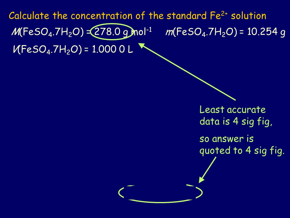 Calculate the concentration of the standard Fe2+ solution