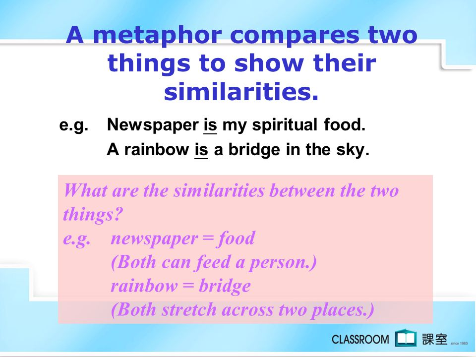 A metaphor compares two things to show their similarities.