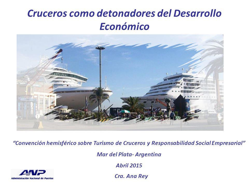 Cruceros como detonadores del Desarrollo Económico