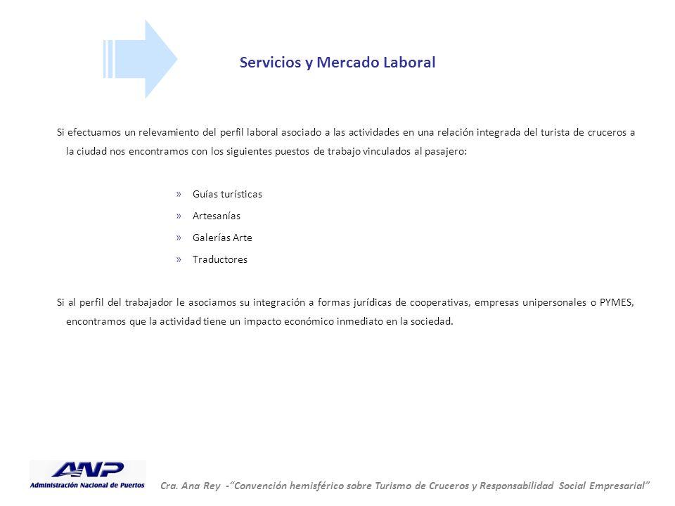 Servicios y Mercado Laboral