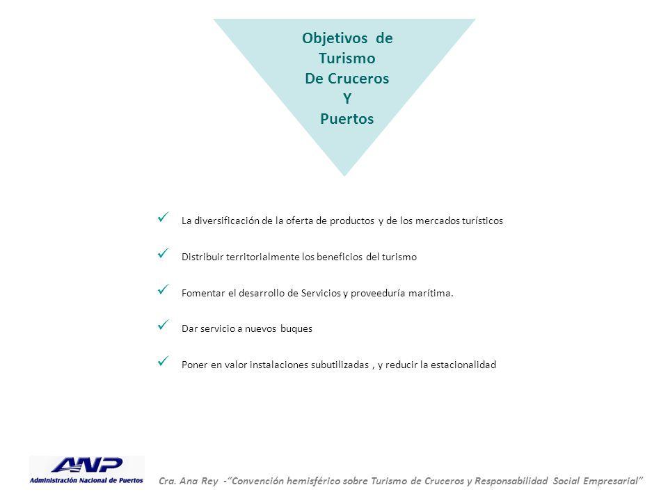 Objetivos de Turismo De Cruceros Y Puertos