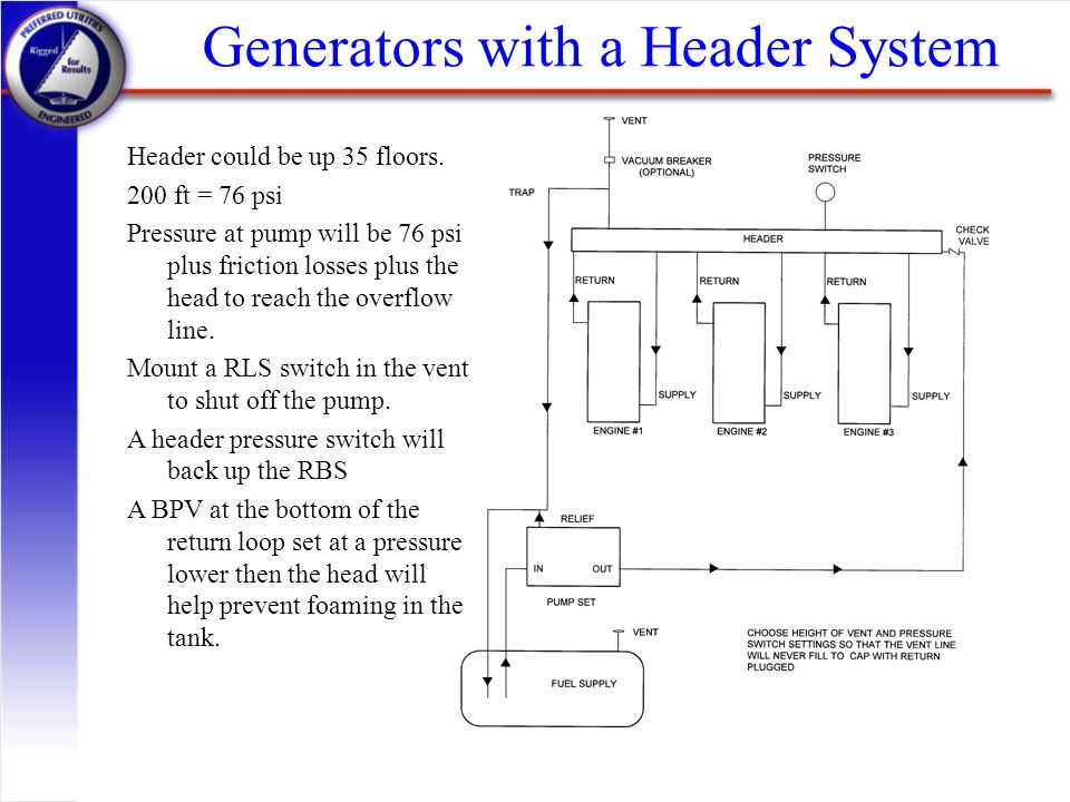 Generators with a Header System