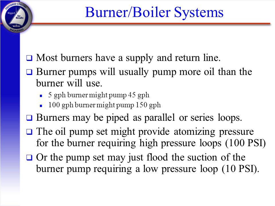Burner/Boiler Systems