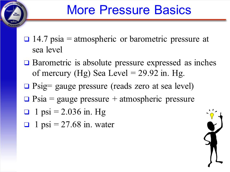More Pressure Basics 14.7 psia = atmospheric or barometric pressure at sea level.