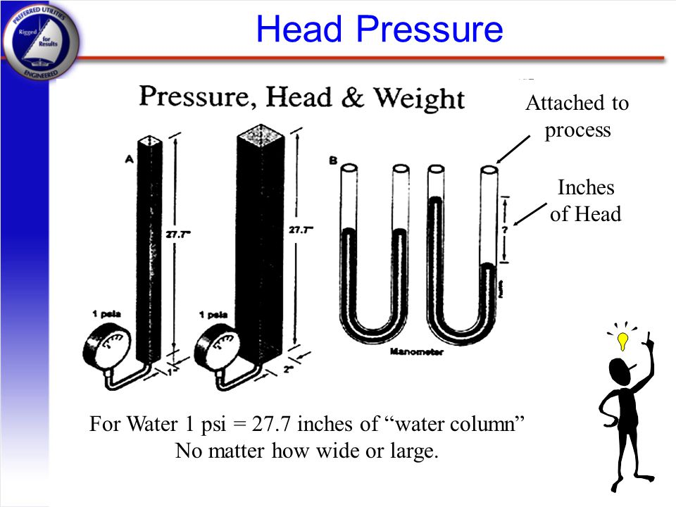 Head Pressure Attached to process Inches of Head