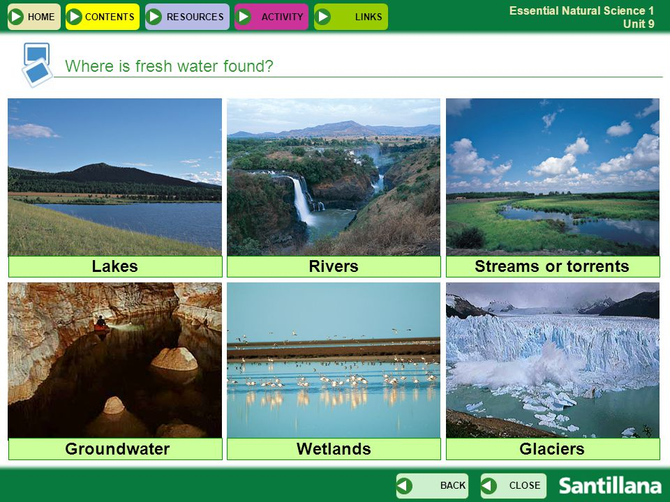 Lakes Rivers Streams or torrents Groundwater Wetlands Glaciers
