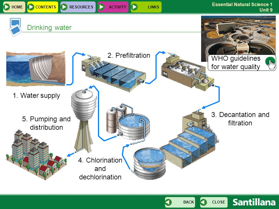 3. Decantation and filtration 5. Pumping and distribution