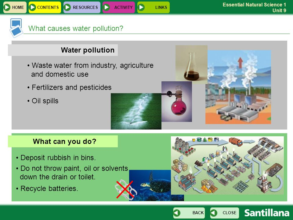 What causes water pollution