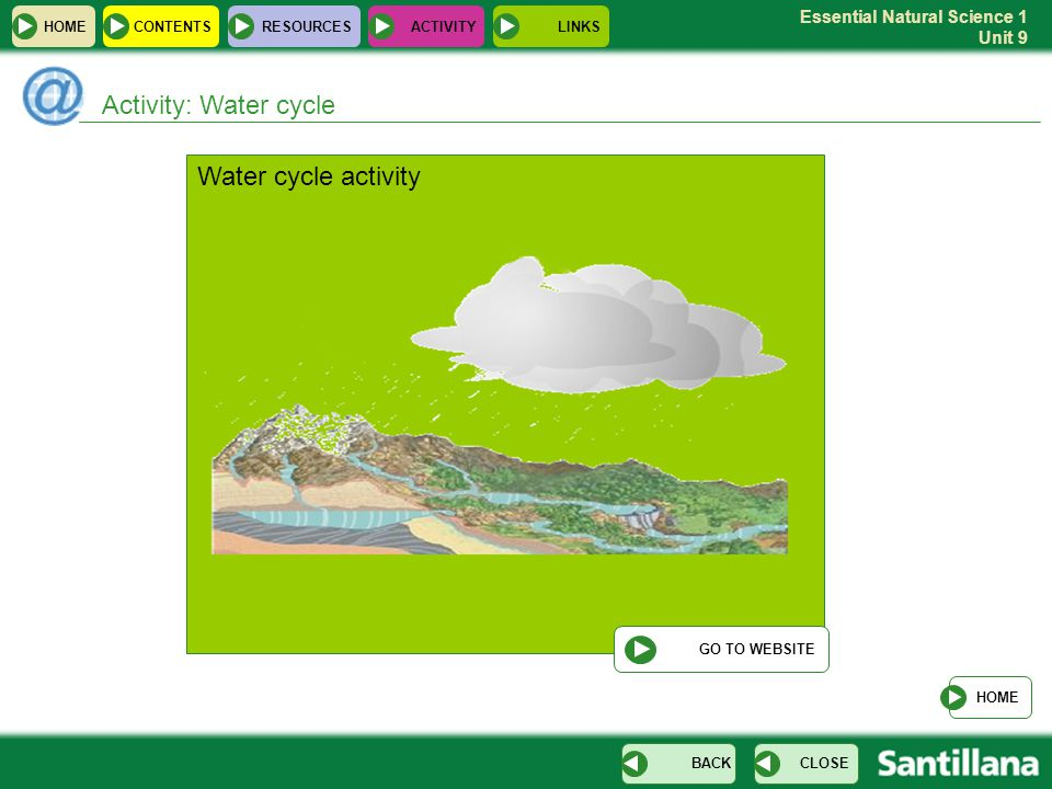 Activity: Water cycle Water cycle activity HOME CONTENTS RESOURCES