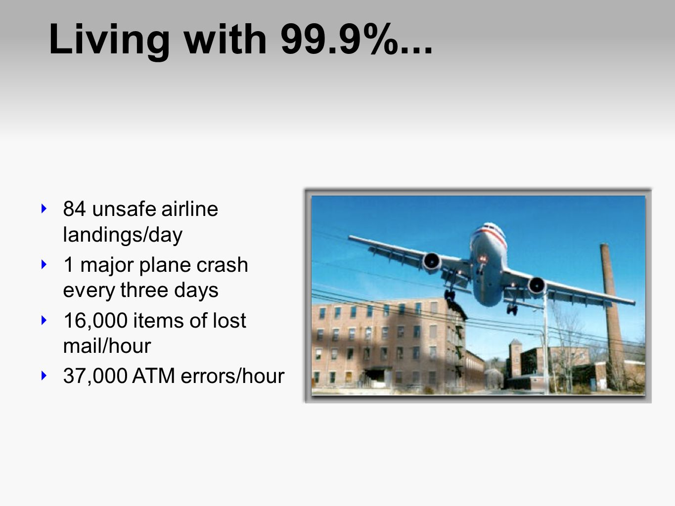 Living with 99.9%... 84 unsafe airline landings/day