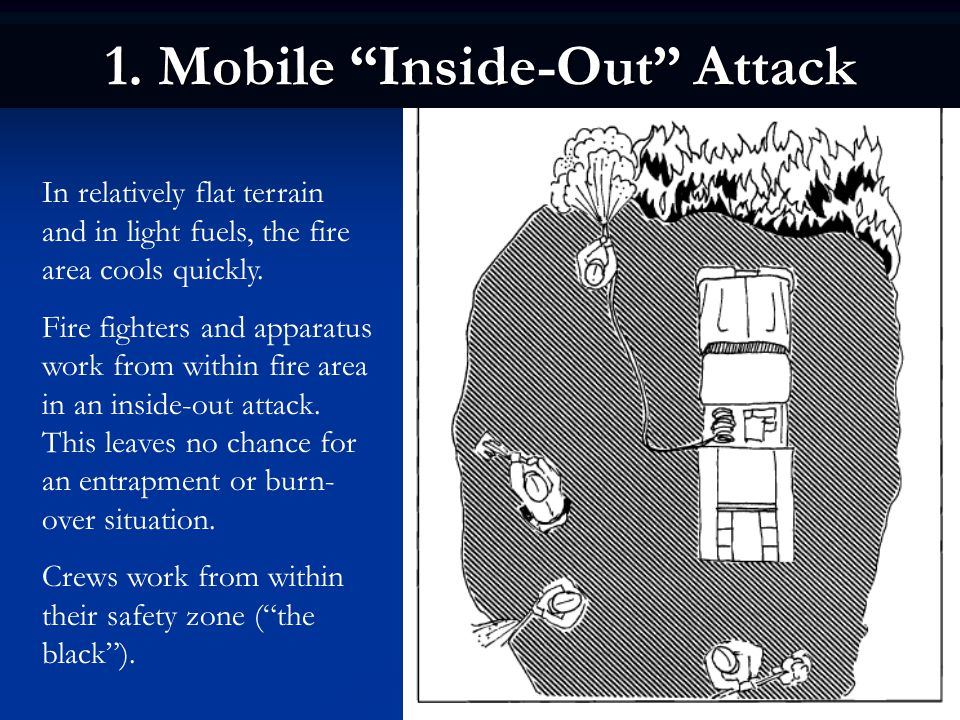 1. Mobile Inside-Out Attack