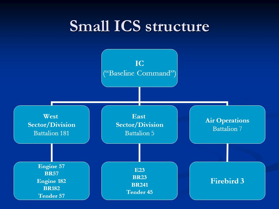 Small ICS structure