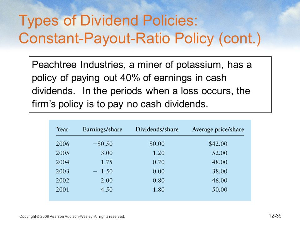 Types of Dividend Policies: Constant-Payout-Ratio Policy (cont.)