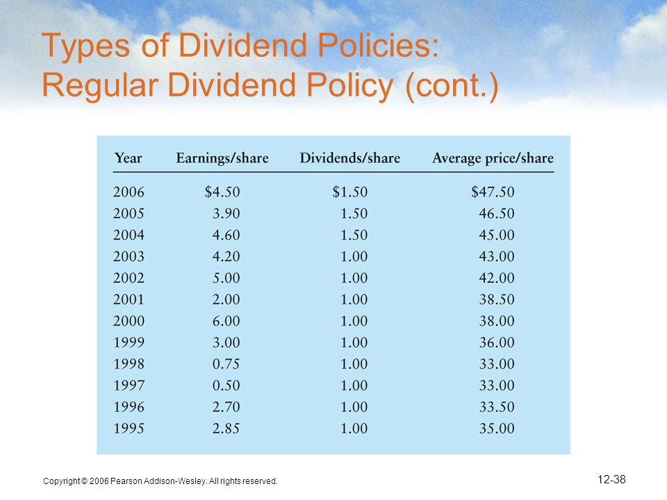 Types of Dividend Policies: Regular Dividend Policy (cont.)