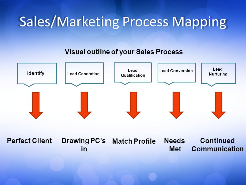 sales strategies and tactics pdf