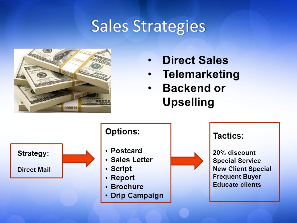 Sales Strategies Direct Sales Telemarketing Backend or Upselling