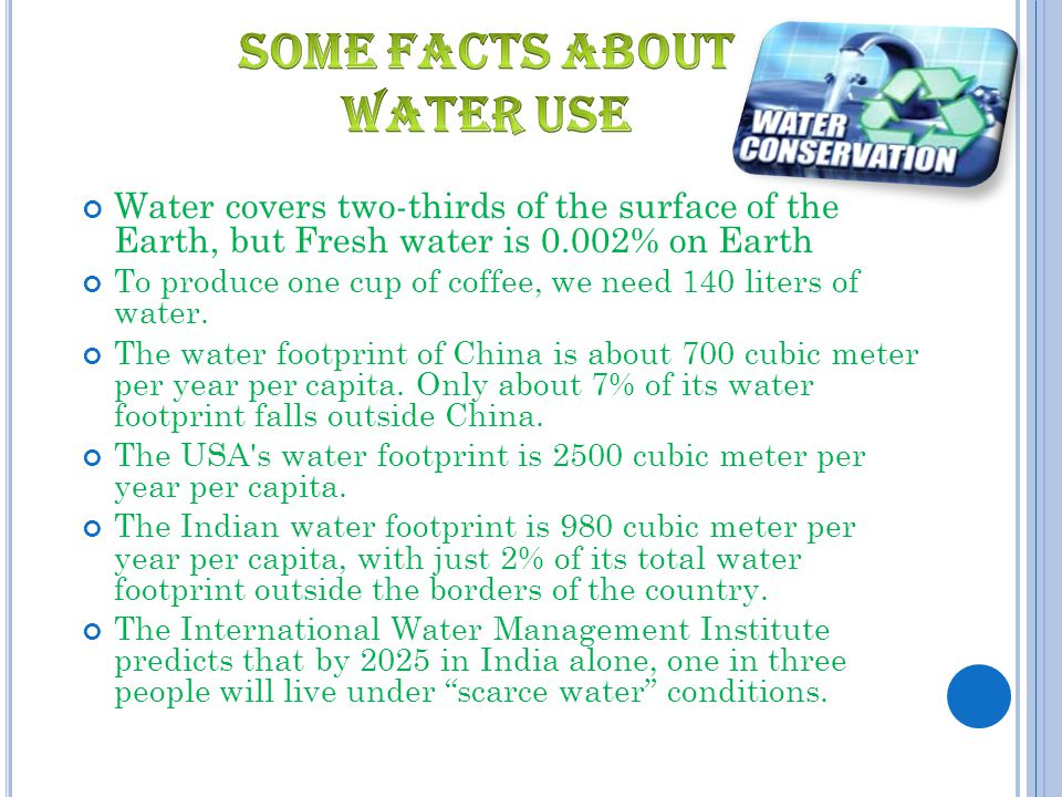 Some facts about water use