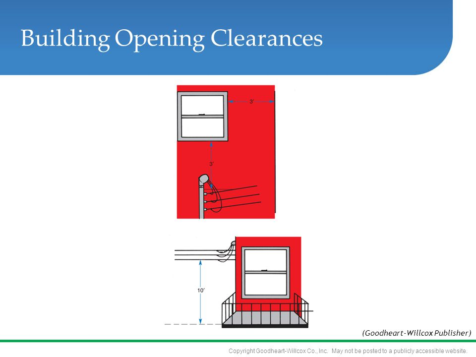 Building Opening Clearances