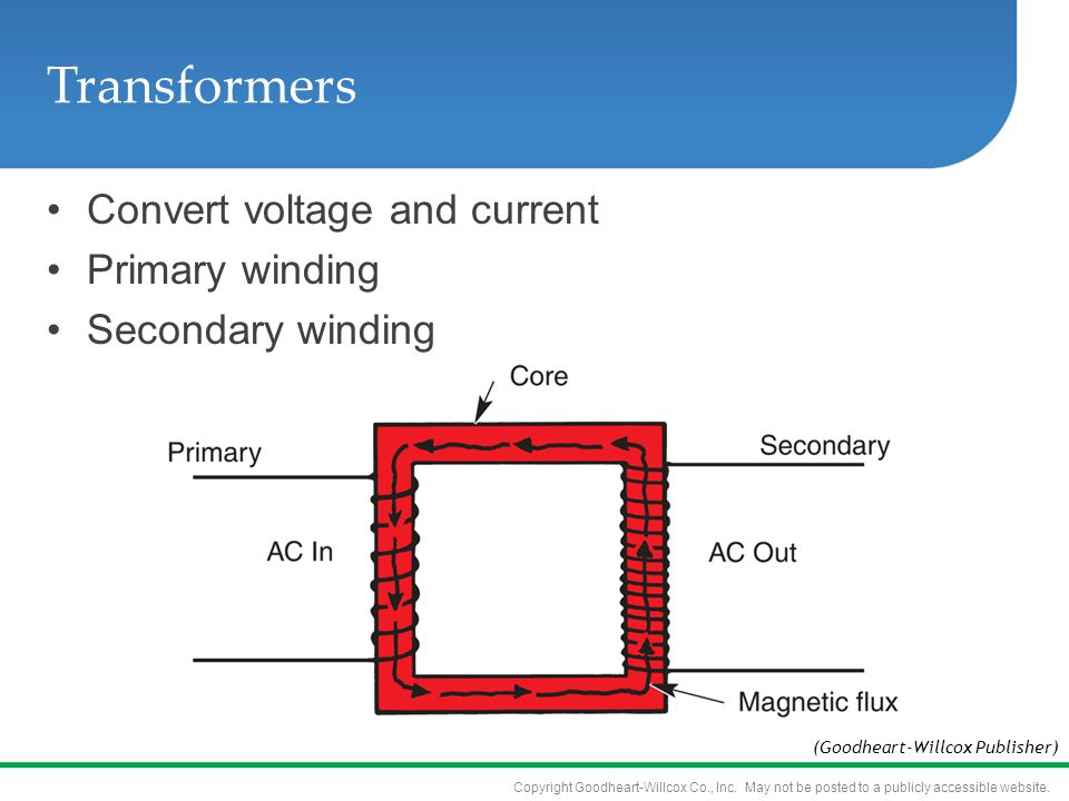 Transformers Convert voltage and current Primary winding
