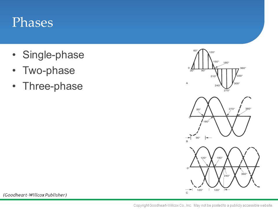 Phases Single-phase Two-phase Three-phase