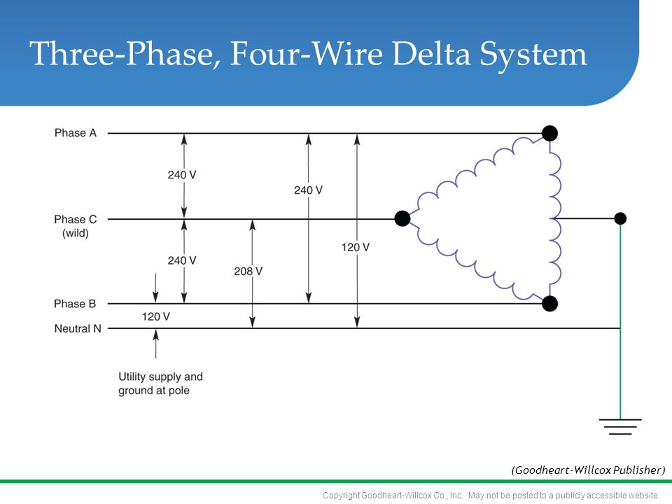 Three-Phase, Four-Wire Delta System